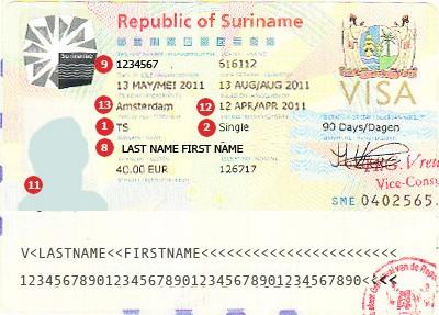 Visum Suriname